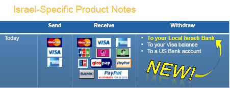 Israel specific PayPal notes