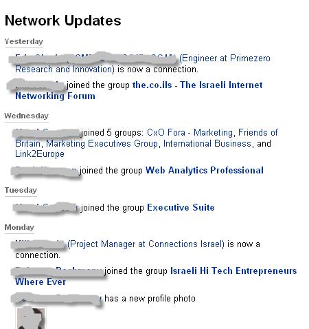 LinkedIn Network Activity